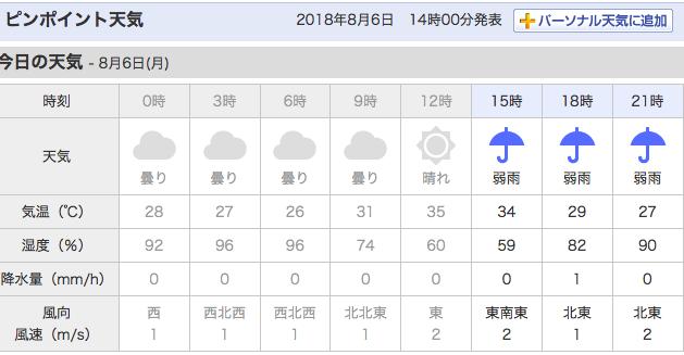 富士山の天気予報